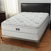 Serta Perfect Sleeper TBD EuroTop Mattress Set February